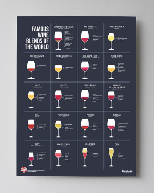 The Wine Blends To Know