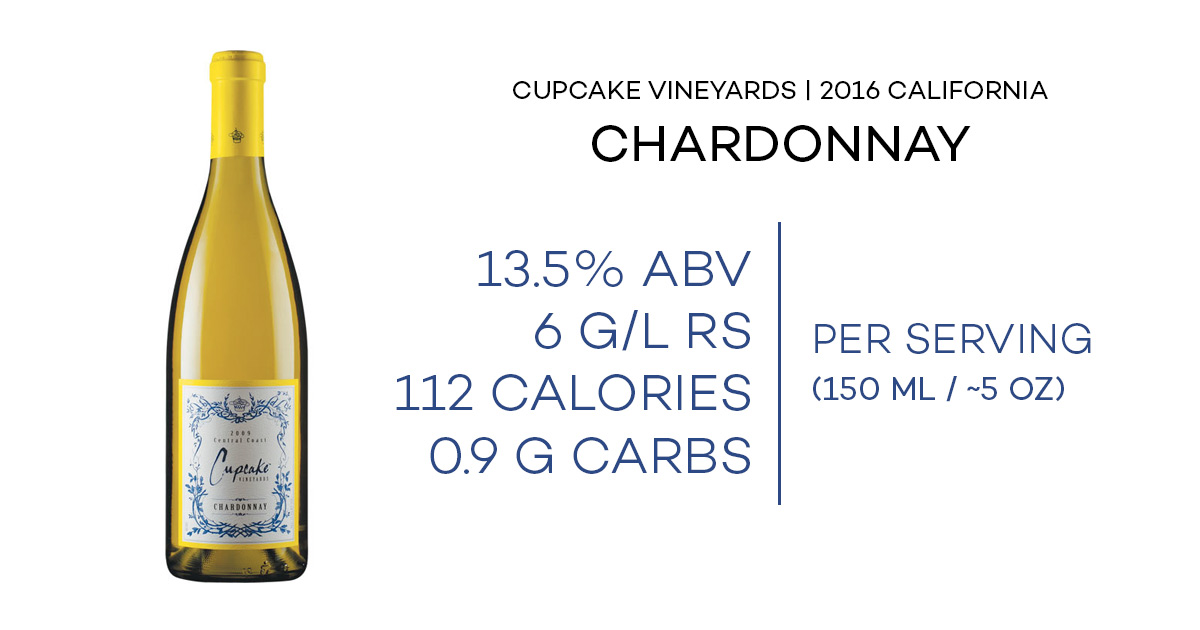 fact sheet for cupcake vineyards chardonnay including rs, calories, and abv