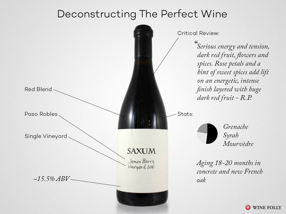 Deconstructing the Perfect Wine, 100 point Paso Robles Syrah by Saxum