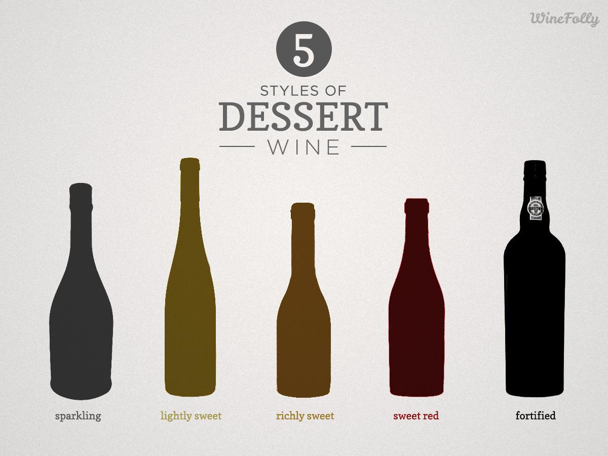 Types of Dessert Wines - Wine Folly