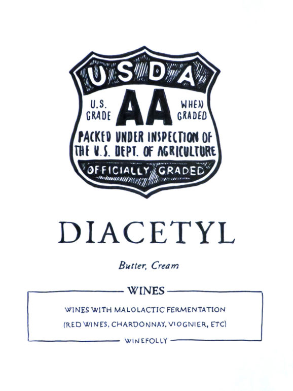 diacetyl-illustration
