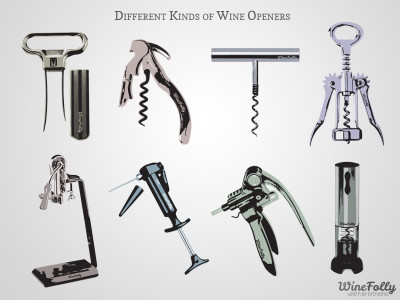 Different Types of Wine Openers