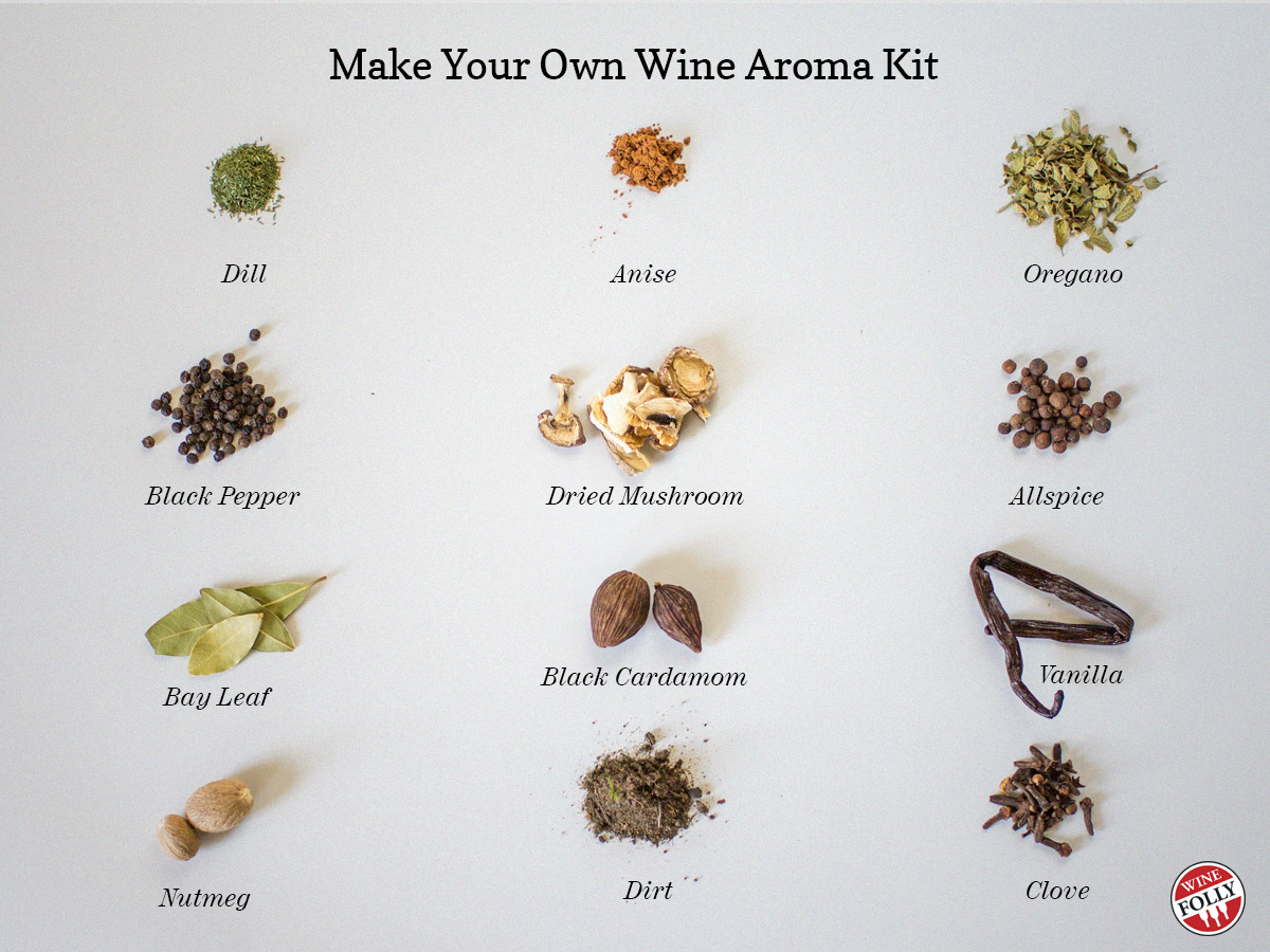 Wine Aroma Kit with Household Spices