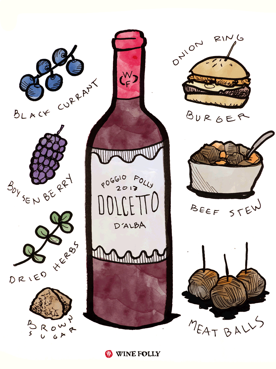 Dolcetto Red Wine Taste & Food Pairing Illustration by Wine Folly