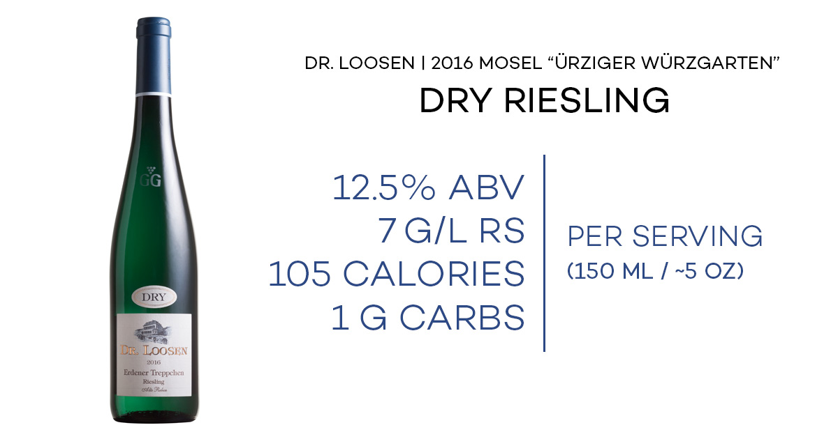 fact sheet for dr loosen urziger wurzgarten dry riesling 2016 vintage including rs, abv, calories, and carbs
