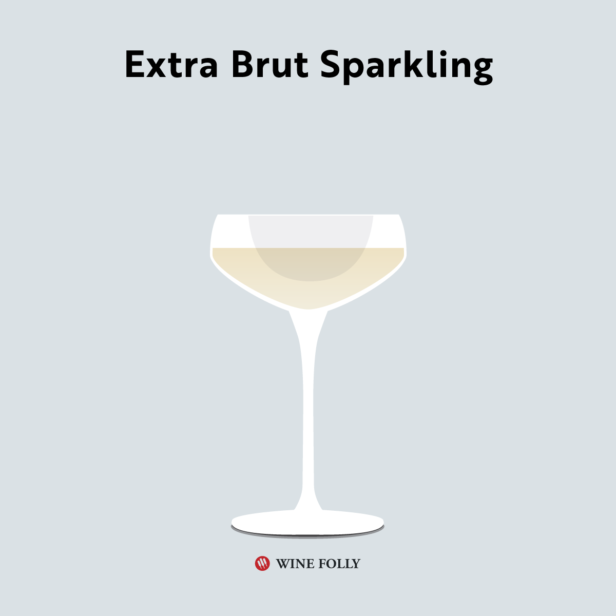Illustration of a Champagne coupe glass with extra brut sparkling wine by Wine Folly