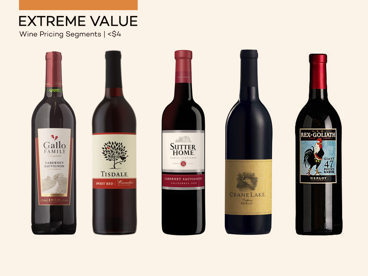Wine Pricing - Extreme Value Wine