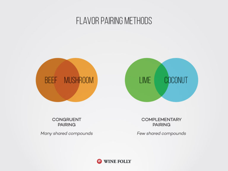 flavor-pairing-methodology-theory