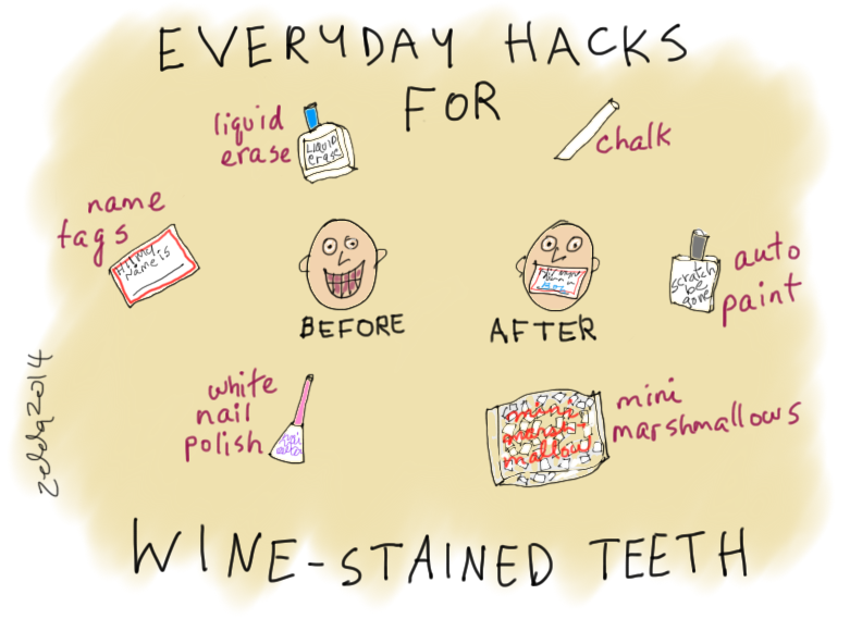 wine stains teeth