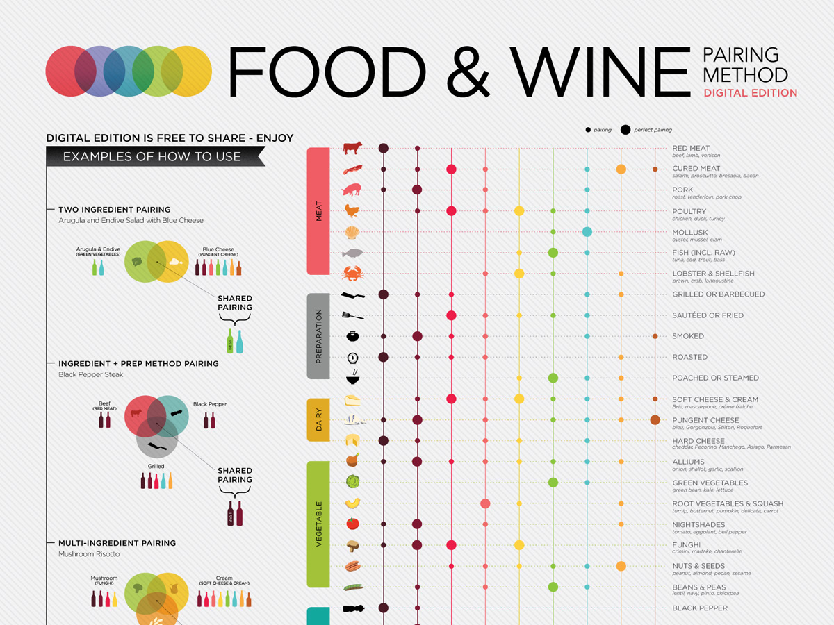 food-and-wine-excerpt