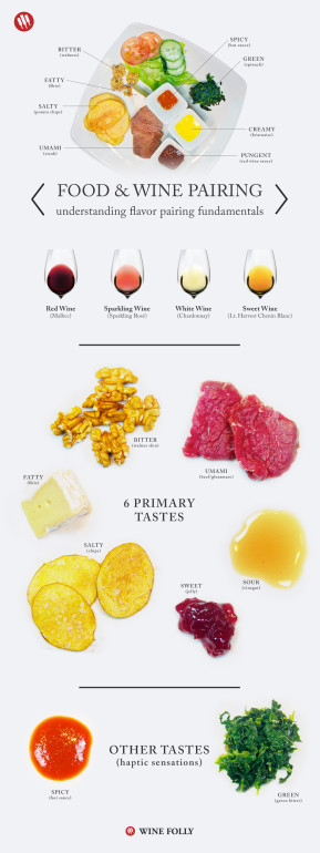 food-pairing-at-home-lesson