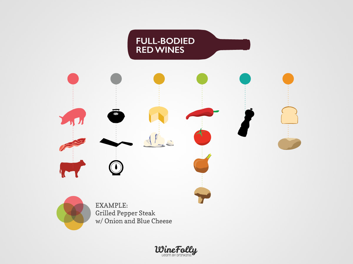 food-pairing-with-bold-red-wines-syrah