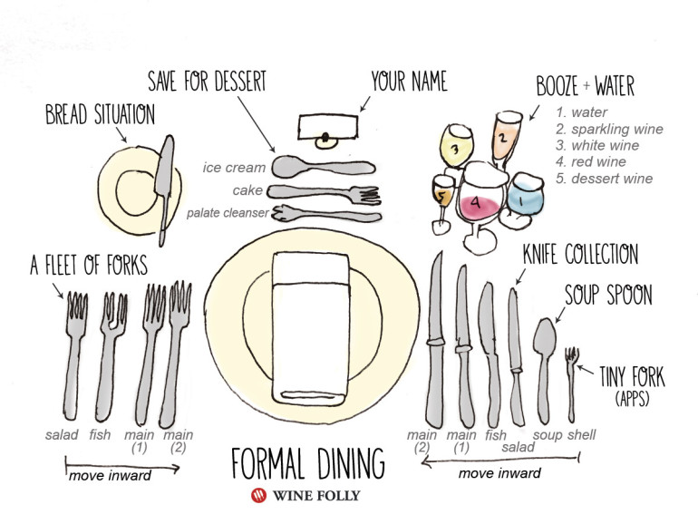 formal dining place setting
