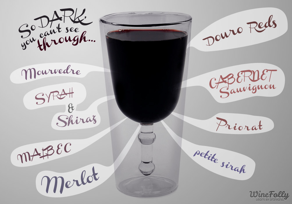 list of Full Bodied Red Wines