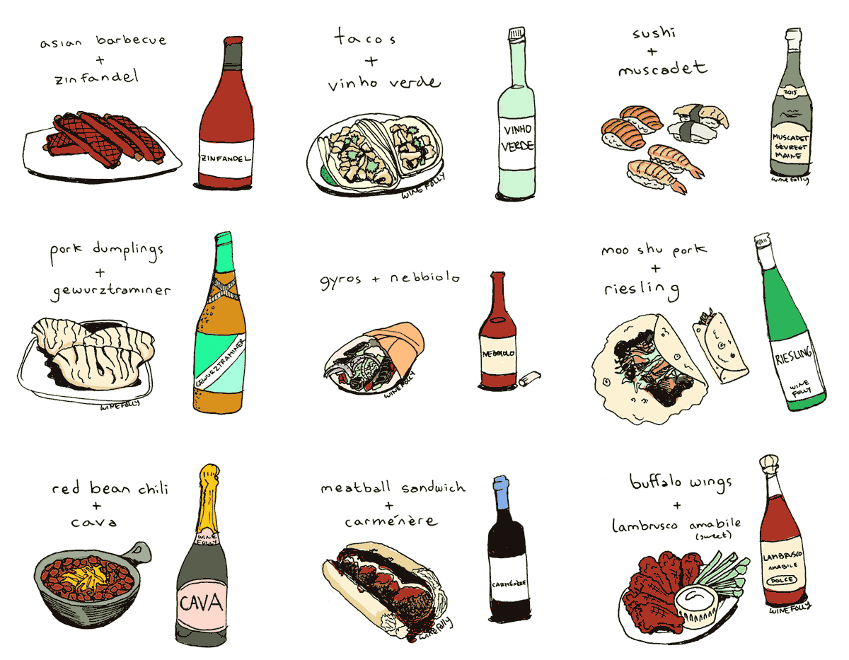 Food and Wine Pairing Ideas