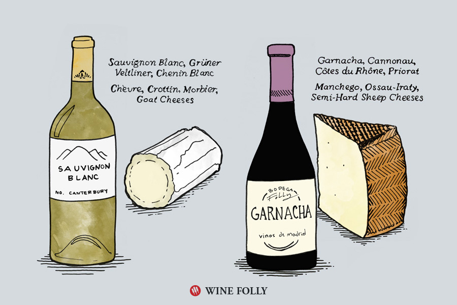 garnacha-manchego-sauvignon-blanc-chevre-cheese-pairing-winefolly