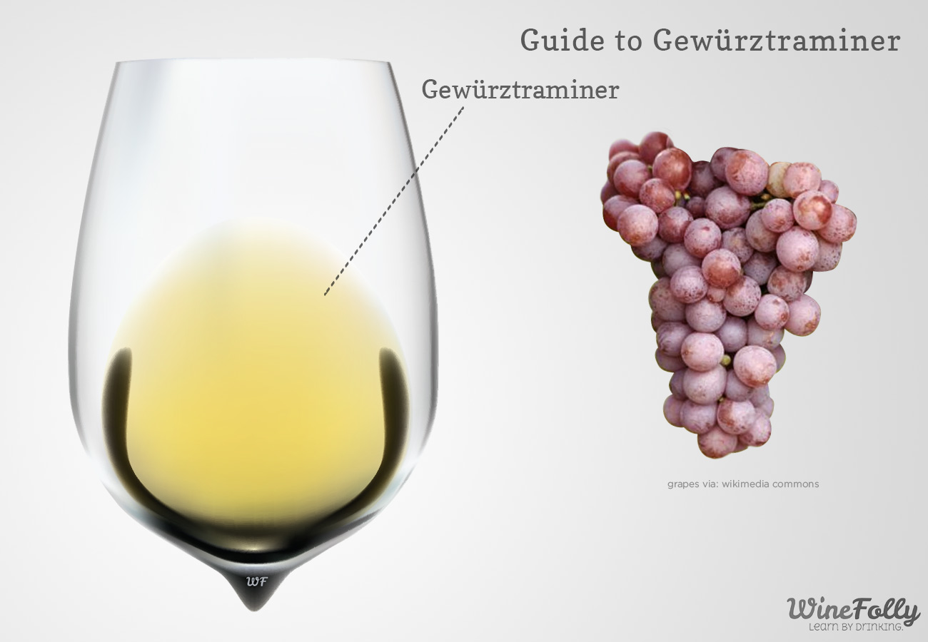 Gewurztraminer in a glass with grapes