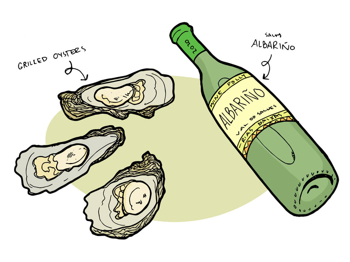 Illustration of pairing grilled oysters and Albariño wine by Wine Folly