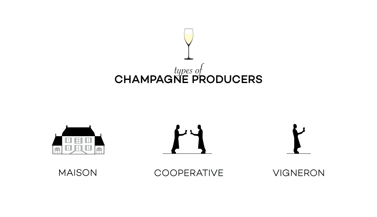 grower-champagne-types-of-rm-nm