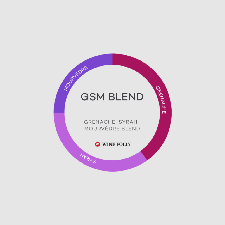 gsm-blend-winefolly