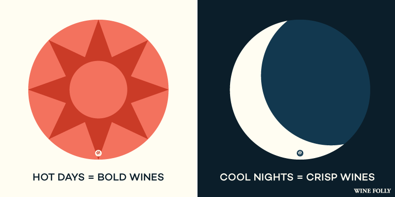 hot-days-cool-nights-wine-folly