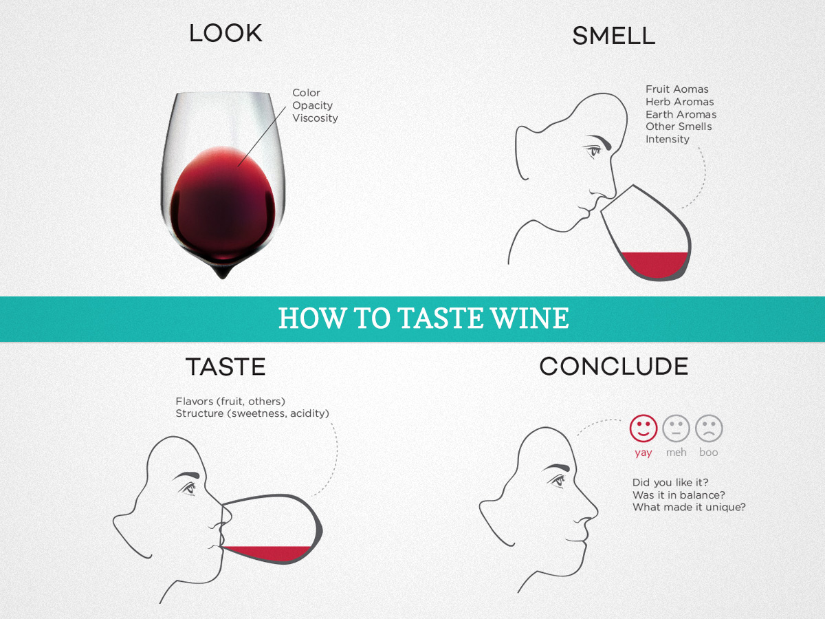 how to improve your palate