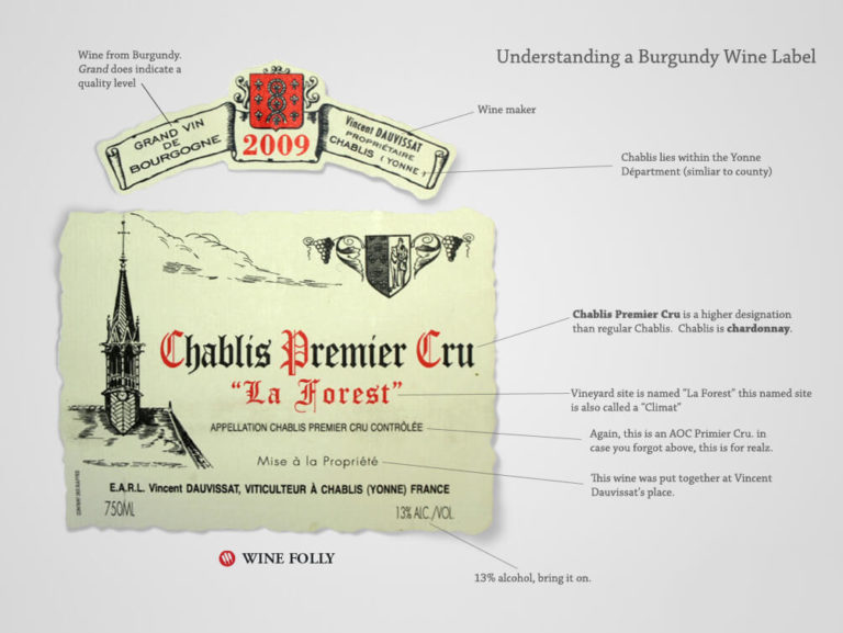 how-to-read-a-french-wine-label