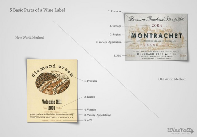 5 Basic Parts To a Wine Label. French Wine Label vs. American Wine Label