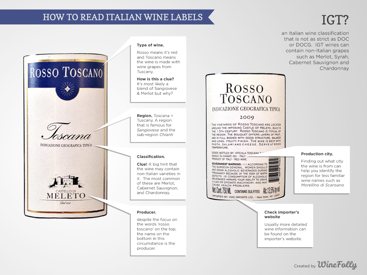 How to read an Italian Wine Label