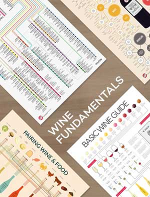Wine Folly Posters
