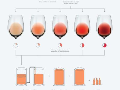 hues-of-rose-wine