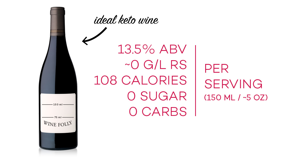 technical information for a perfect keto wine