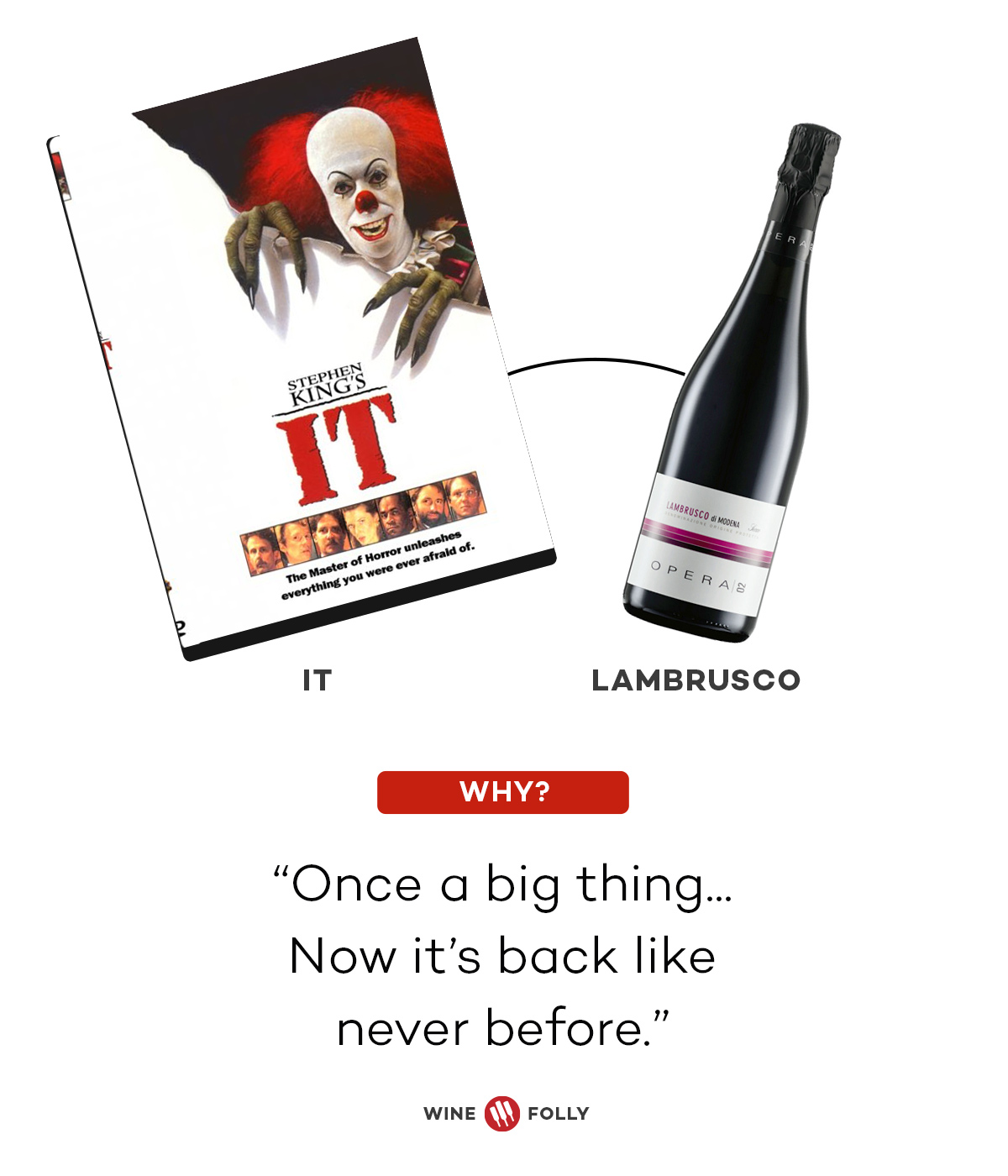 Stephen King's It and Lambrusco Horror Movie Wine Pairings