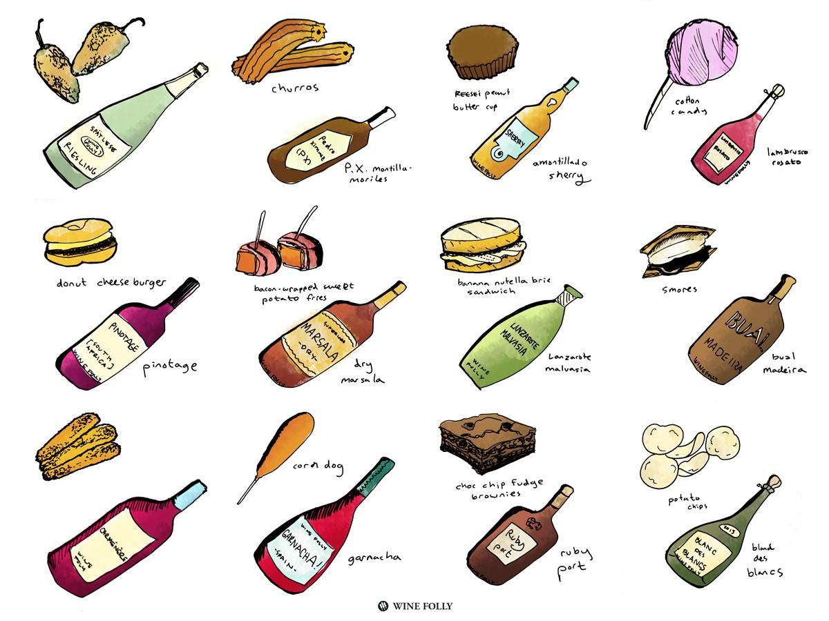 junk-food-wine-pairings-wine-folly