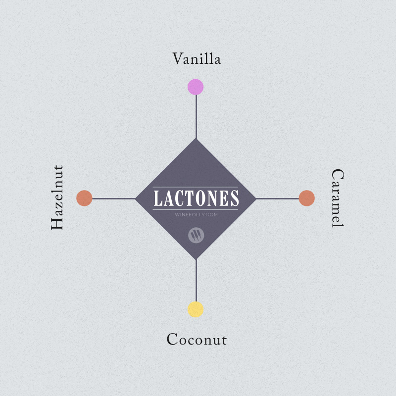 lactones-wine-flavors-aroma-compounds