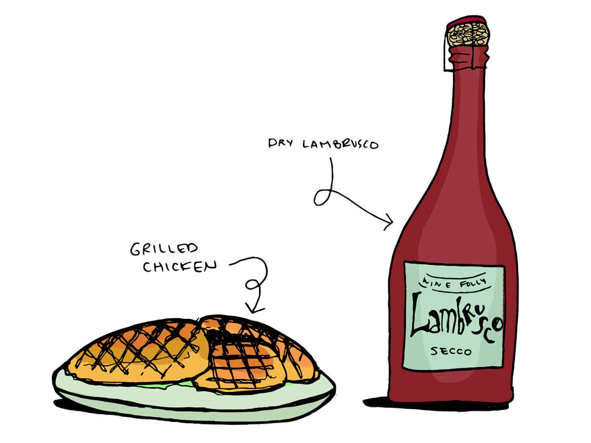 illustration of grilled chicken with a bottle of lambrusco wine