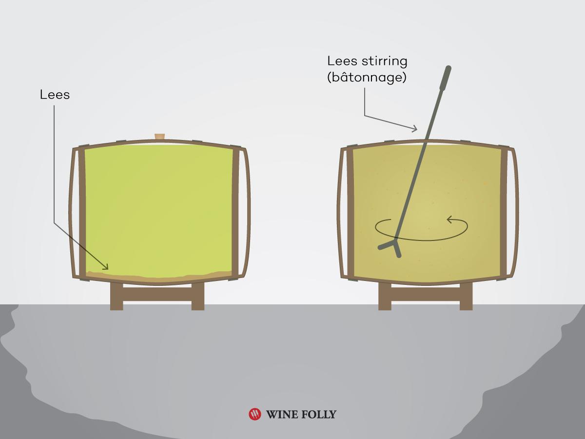 Wine lees aka sur lie aka batonnage