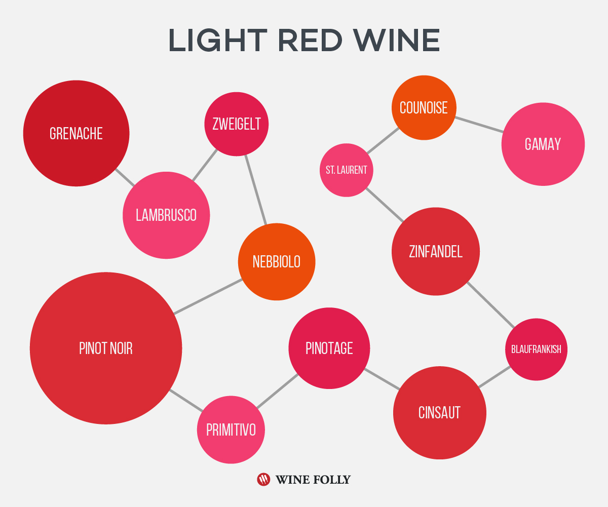 updated-light-red-wine-infographic