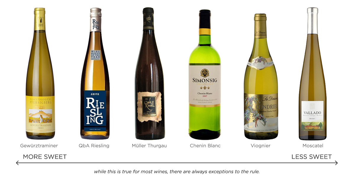Lightly sweet still white wines