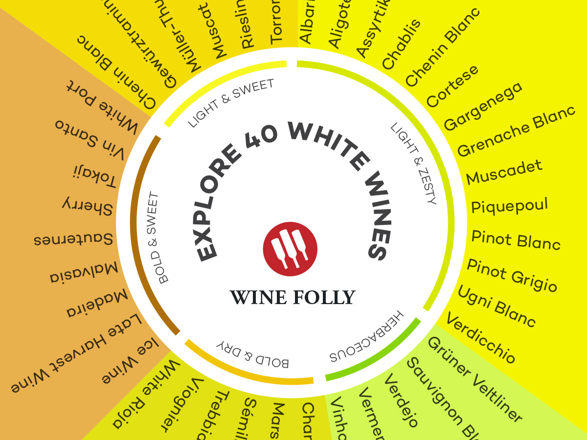 list of white wines