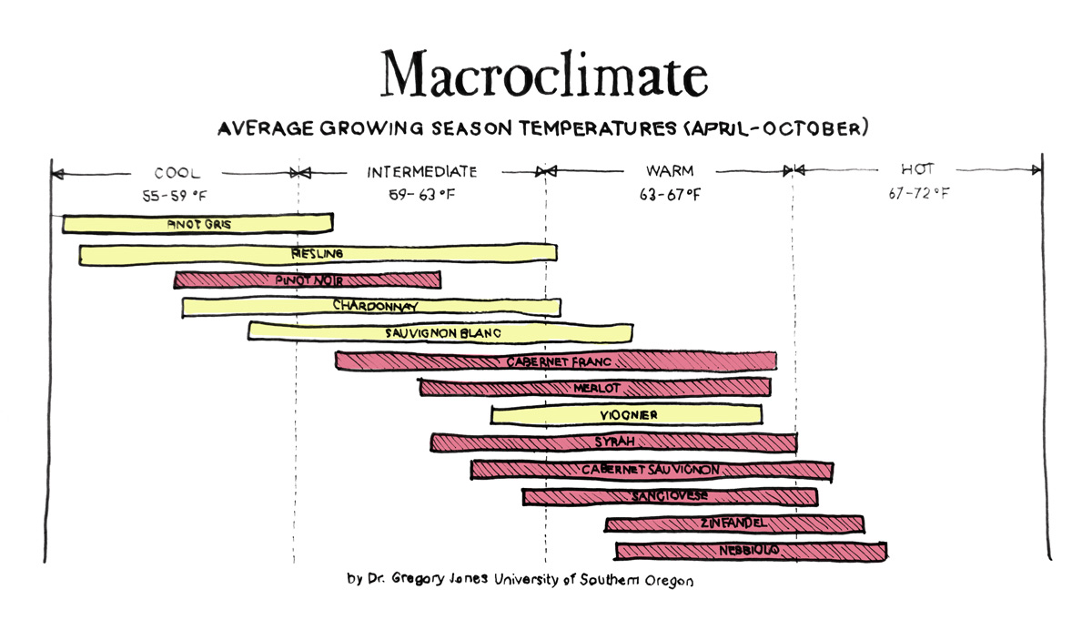 macroclimate-climate-wine-folly