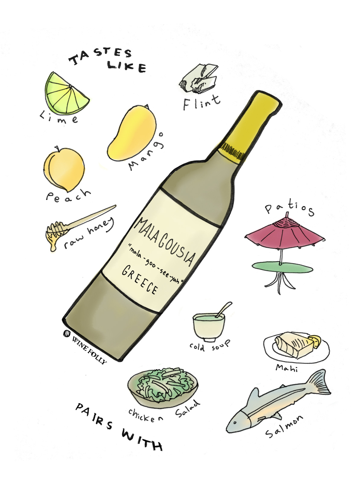 Malagousia Wine Taste Profile