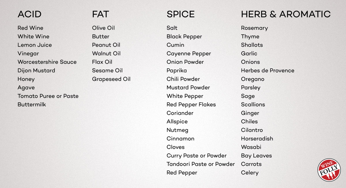 marinade-ingredient-list