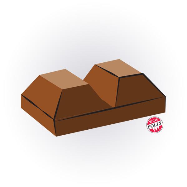 milk-chocolate-bar by-winefolly