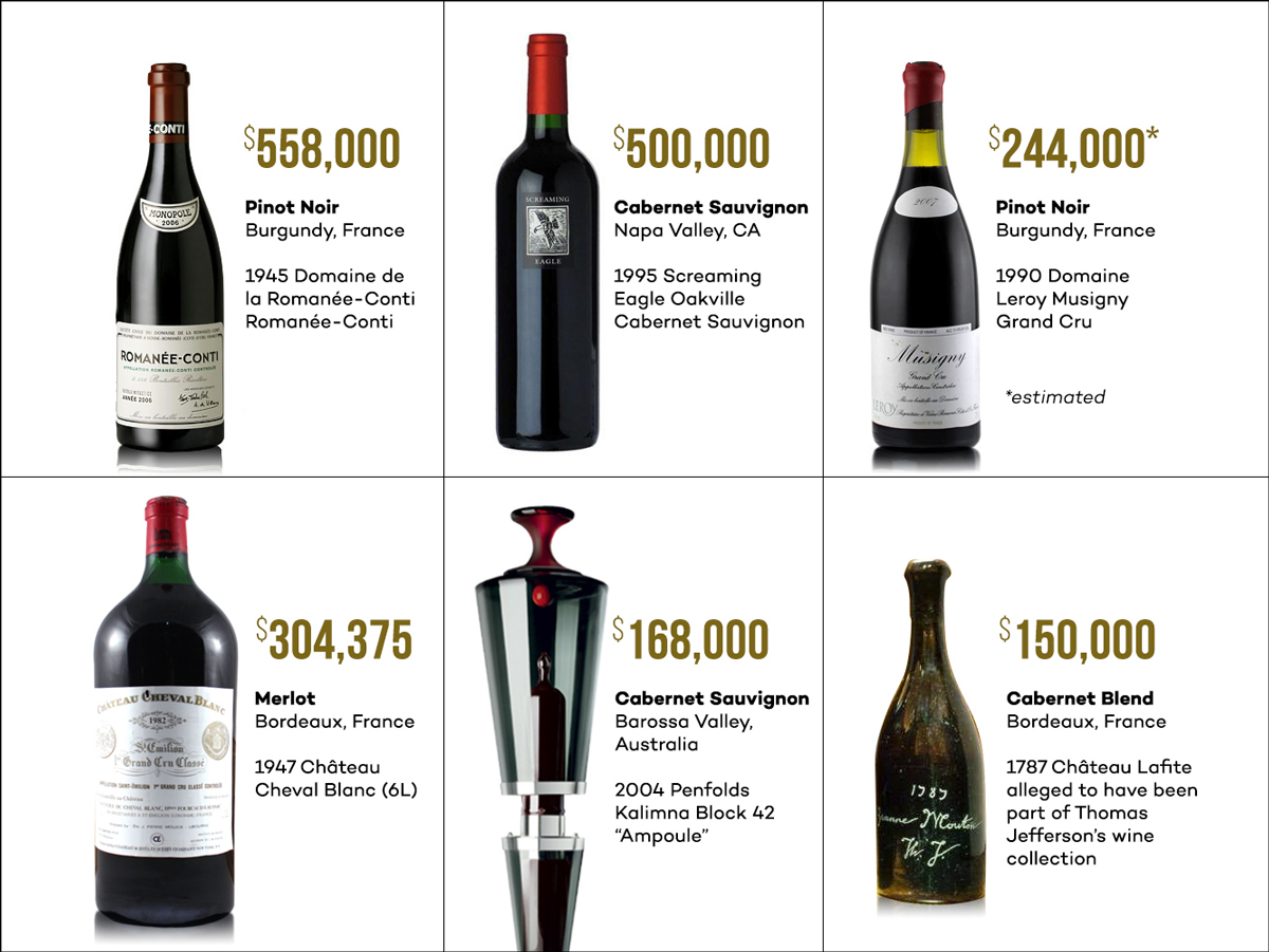 Five Traits of the World's Most Expensive Wines
