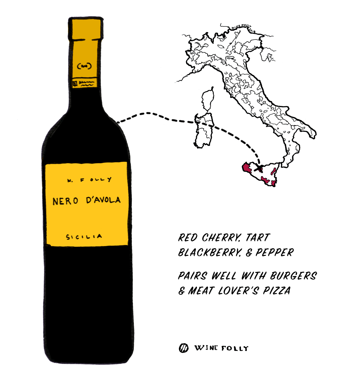 Nero d'Avola - Great Italian red wine for beginners from Sicily