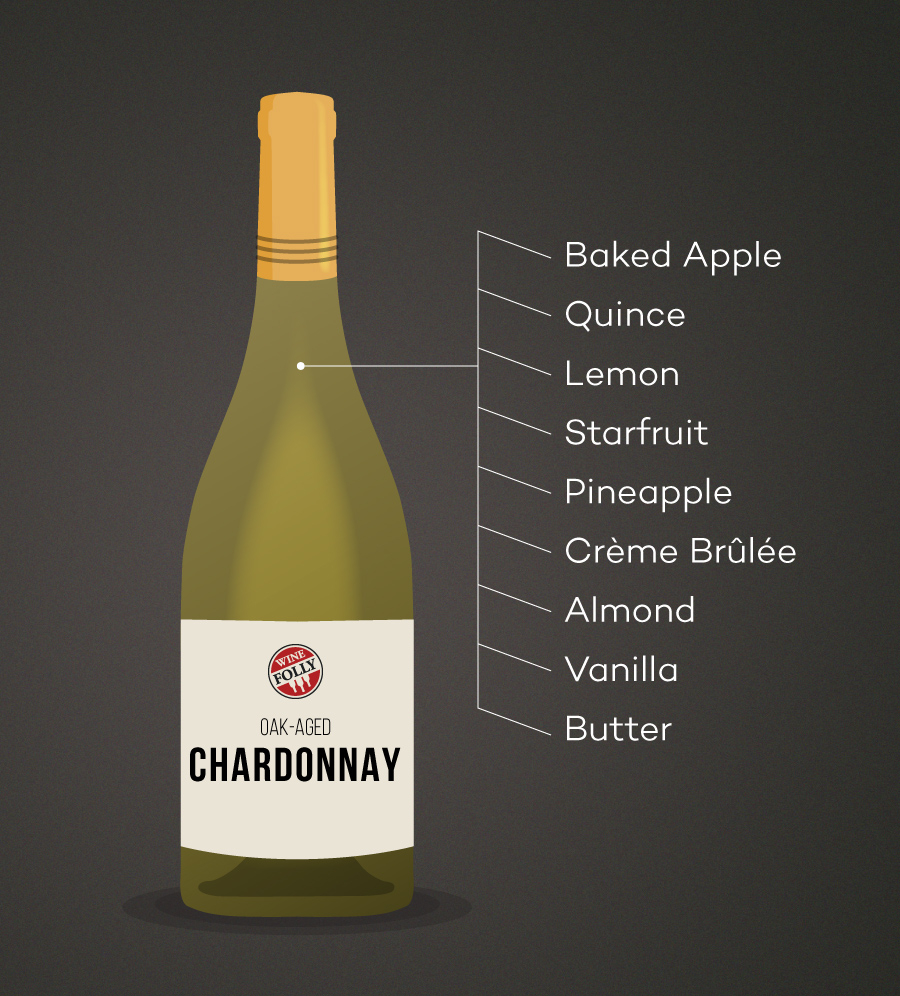 Oak aged Chardonnay Wine Taste