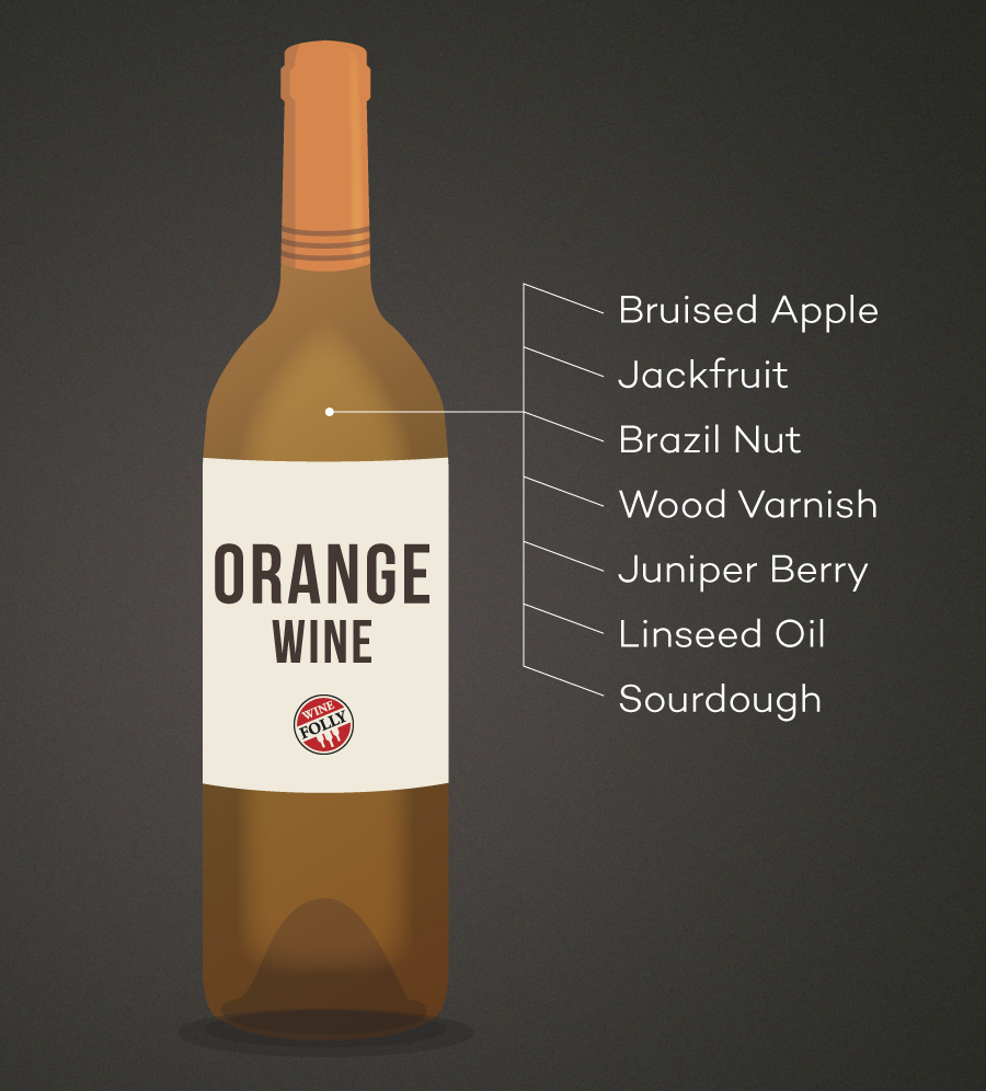 Orange Wines Natural Wine Tasting Notes