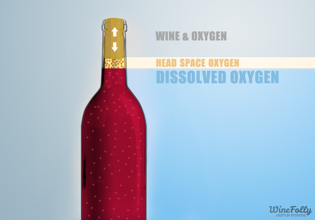 oxygen-and-wine-in-a-wine-bottle
