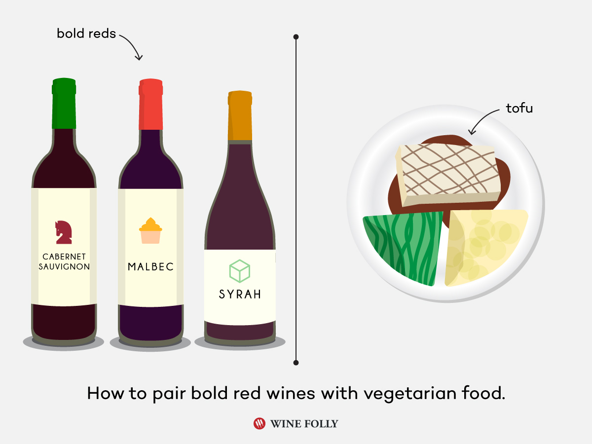 pairing-wine-vegetarian-food